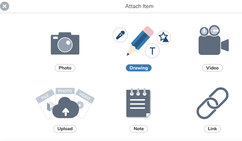Close up photo of the options for Multimedia Instructions or Example on Seesaw.