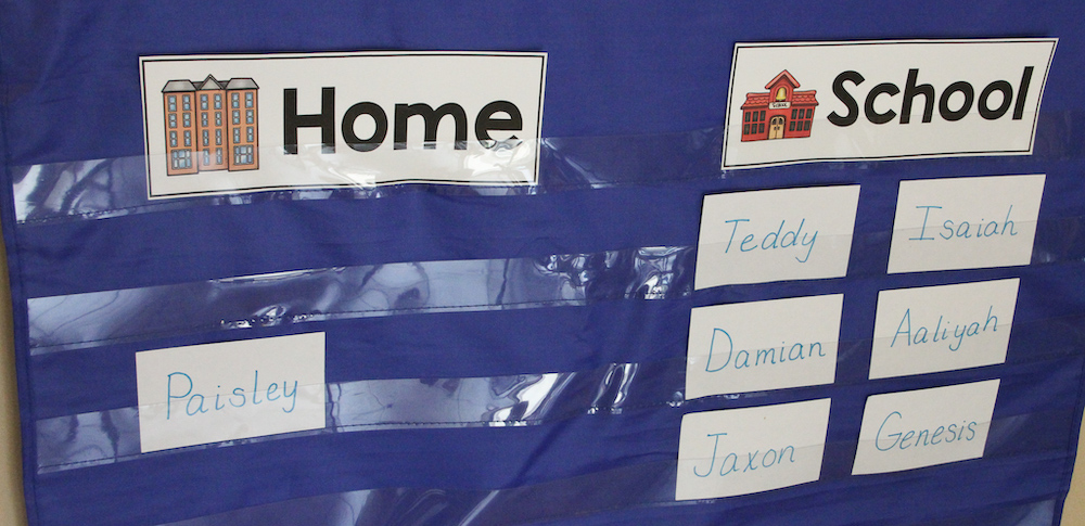 "Attendance chart for kindergarten using the pocket chart. Cards at the top of the chart say ""Home"" and ""School."" Students moved their name card to the school side as they arrived."