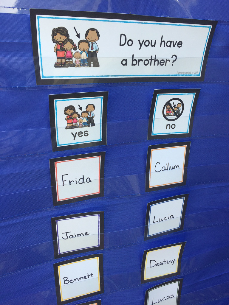 """Photo of an attendance pocket chart that uses a question of the day (""""Do you have a brother?"""") with student names under the responses to indicate attendance."""