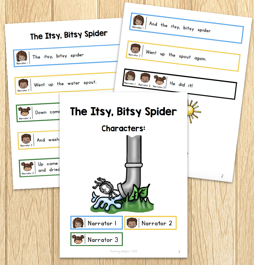Photo shows pages from The Itsy, Bitsy Spider - a free Reader's Theater script.